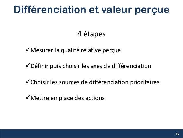Différenciation et valeur perçue 4 étapes Mesurer la qualité relative perçue Définir puis choisir les axes de différenci...