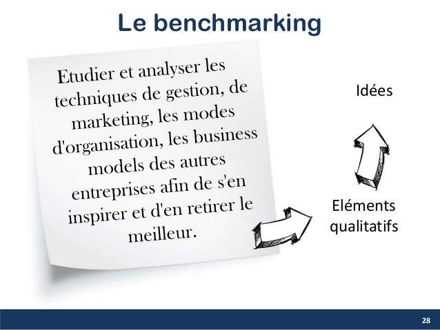 28 Le benchmarking Eléments qualitatifs Idées