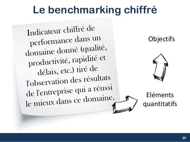 29 Le benchmarking chiffré Eléments quantitatifs Objectifs