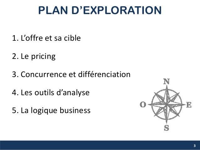 PLAN D'EXPLORATION 1. L'offre et sa cible 2. Le pricing 3. Concurrence et différenciation 4. Les outils d'analyse 5. La lo...