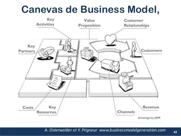 Canevas de Business Model, créatif A. Osterwalder et Y. Prigneur www.businessmodelgeneration.com 42