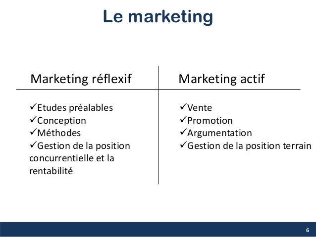Le marketing Marketing réflexif Marketing actif Etudes préalables Conception Méthodes Gestion de la position concurren...