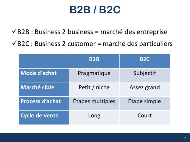 B2B / B2C B2B B2C Mode d'achat Pragmatique Subjectif Marché cible Petit / niche Assez grand Process d'achat Étapes multipl...