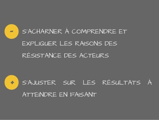SACHARNER À COMPRENDRE ETEXPLIQUER LES RAISONS DESRÉSISTANCE DES ACTEURSSAJUSTER SUR LES RÉSULTATS ÀATTEINDRE EN FAISANT+-