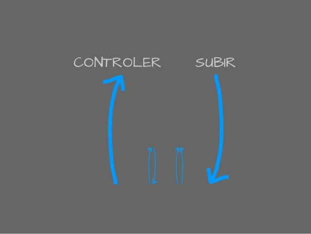 CONTROLER SUBIR
