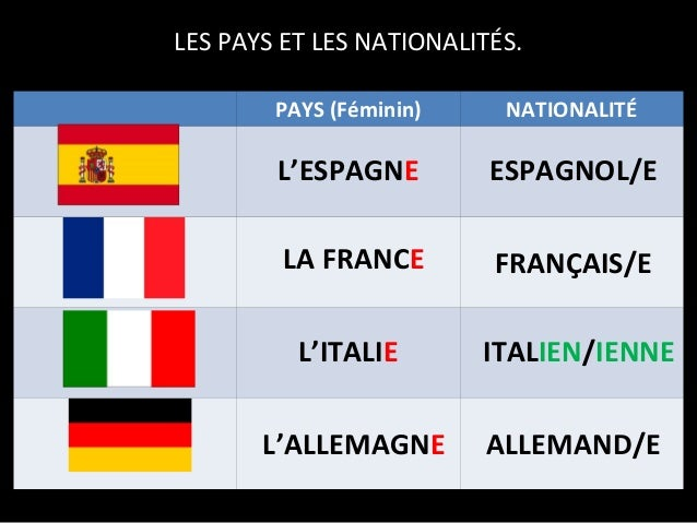 les pays  les nationalit u00e9s et les pr u00e9positions  1 u00ba eso