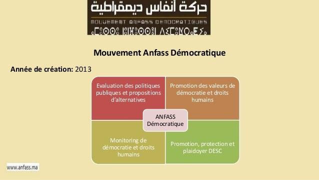 Mouvement Anfass Démocratique  Année de création: 2013  Evaluation des politiques  publiques et propositions  d'alternativ...