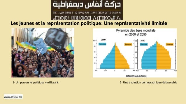 Les jeunes et la représentation politique: Une représentativité limitée  2- 1- Un personnel politique vieillissant. Une év...