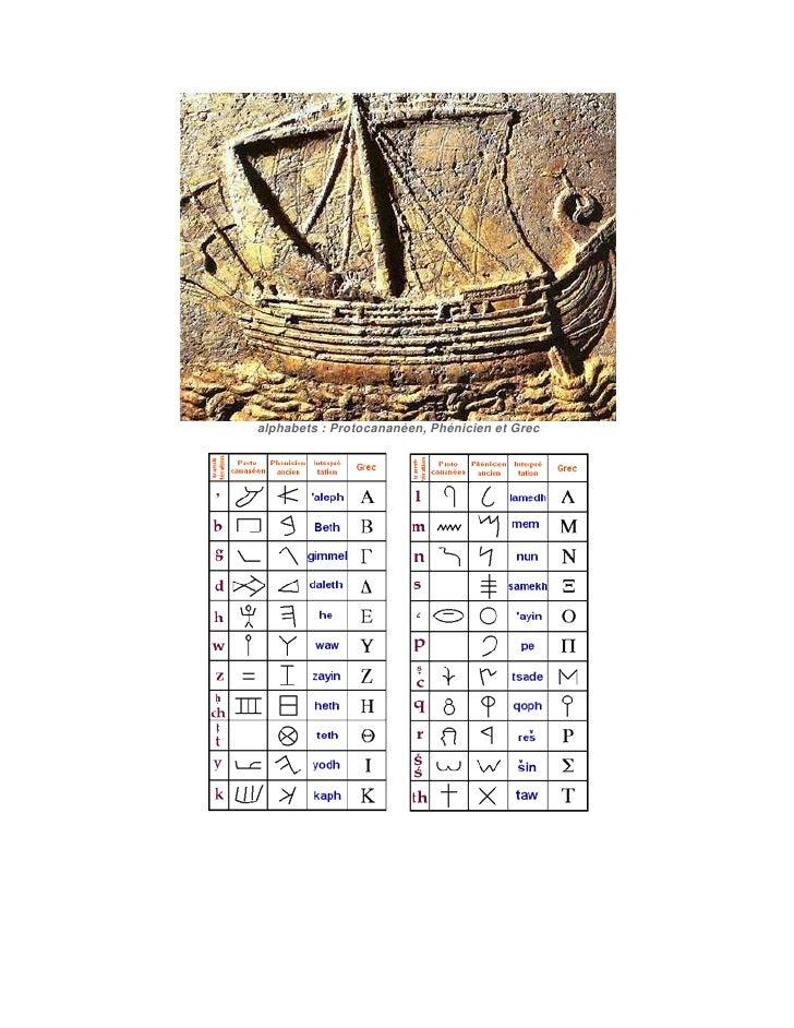 alphabets : Protocananéen, Phénicien et Grec<br /><br />        <br />              <br />