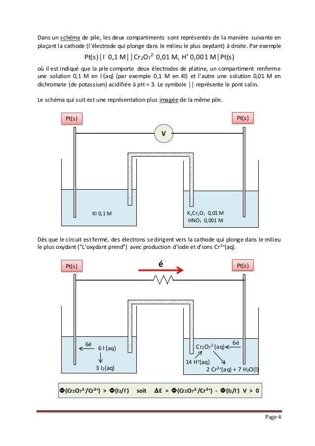 Schema electrique emetteur recepteur radio