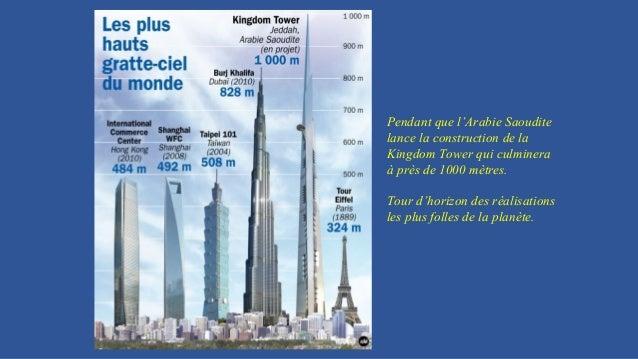 Les plus hautes tours du monde for Les plus grandes tours du monde