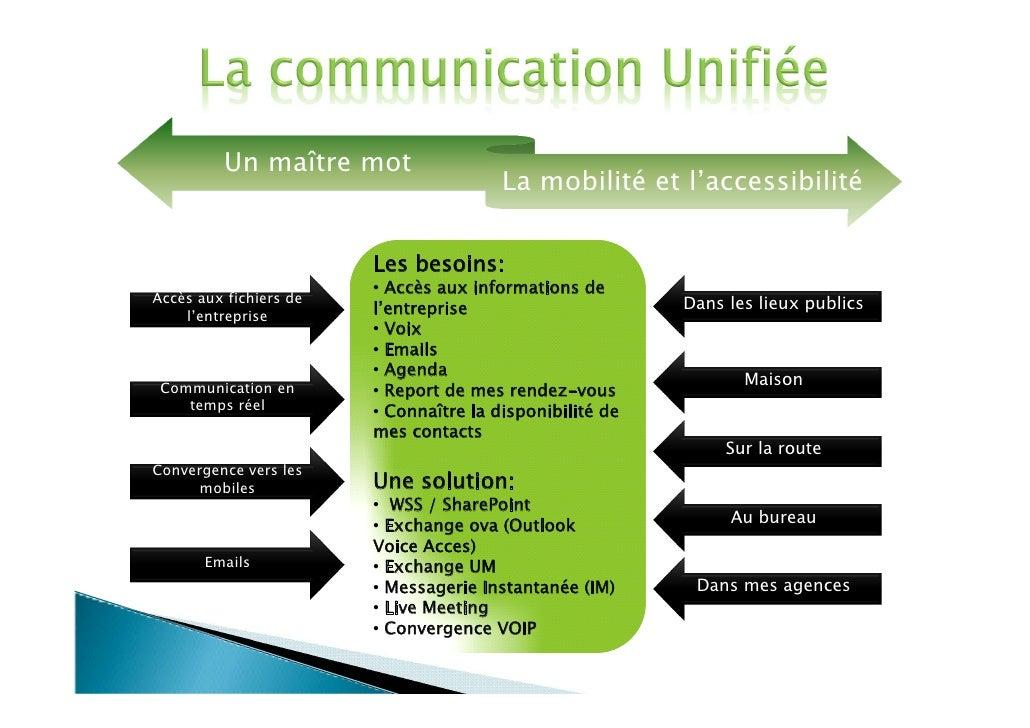 Les points cl s de la formation um - Office national de publication et de communication ...