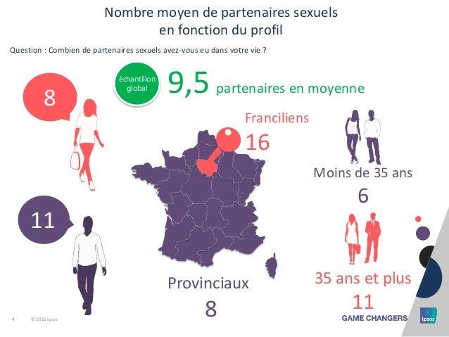 4 © 2015 Ipsos Question : Combien de partenaires sexuels avez-vous eu dans votre vie ? Nombre moyen de partenaires sexuels...