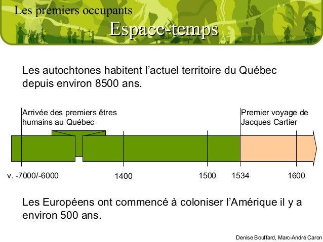 Les premiers occupants  EEssppaaccee--tteemmppss  Les autochtones habitent l'actuel territoire du Québec  depuis environ 8...