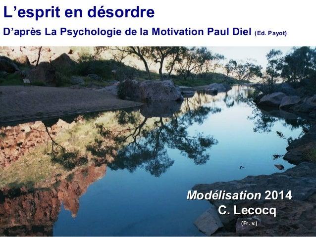 L'esprit en désordre  D'après La Psychologie de la Motivation Paul Diel (Ed. Payot)  MMooddéélliissaattiioonn 22001144  CC...