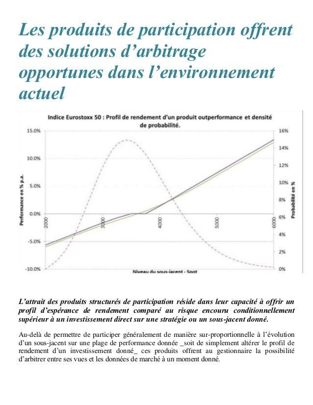 Les produits de participation offrent des solutions d'arbitrage opportunes dans l'environnement actuel L'attrait des produ...