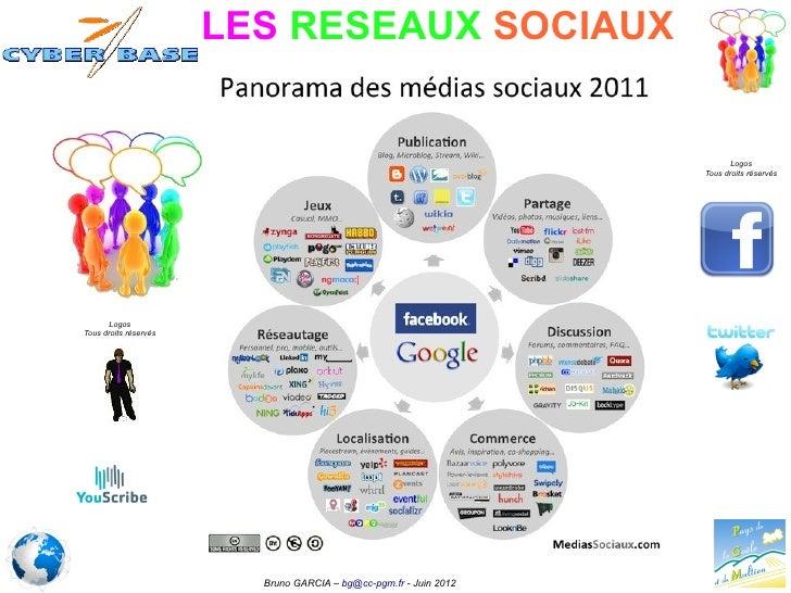 LES RESEAUX SOCIAUX                                                                          Logos                        ...