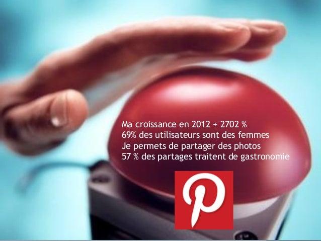 Ma croissance en 2012 + 2702 % 69% des utilisateurs sont des femmes Je permets de partager des photos 57 % des partages tr...
