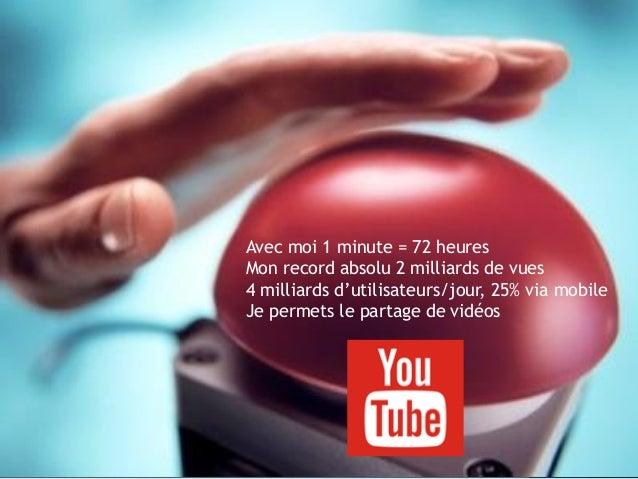 Avec moi 1 minute = 72 heures Mon record absolu 2 milliards de vues 4 milliards d'utilisateurs/jour, 25% via mobile Je per...