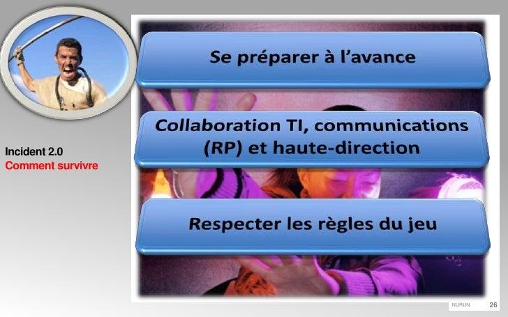 Incident 2.0Comment survivre<br />Se préparer à l'avance<br />Collaboration TI, communications (RP) et haute-direction<br ...