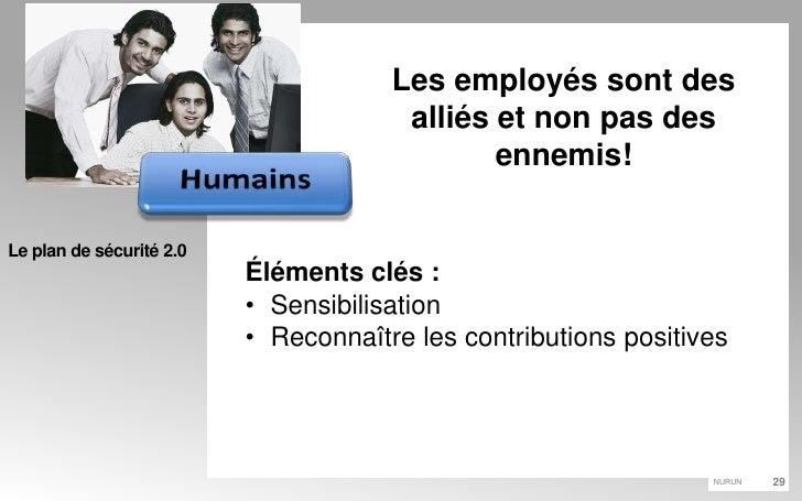 Le plan de sécurité 2.0<br />Les employés sont des alliés et non pas des ennemis! <br />Humains<br />Éléments clés :<br />...