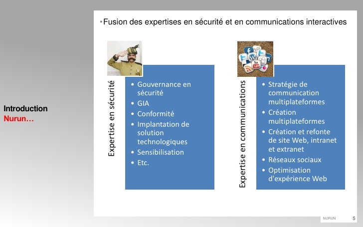 Fusion des expertises en sécurité et en communications interactives<br />IntroductionNurun…<br />