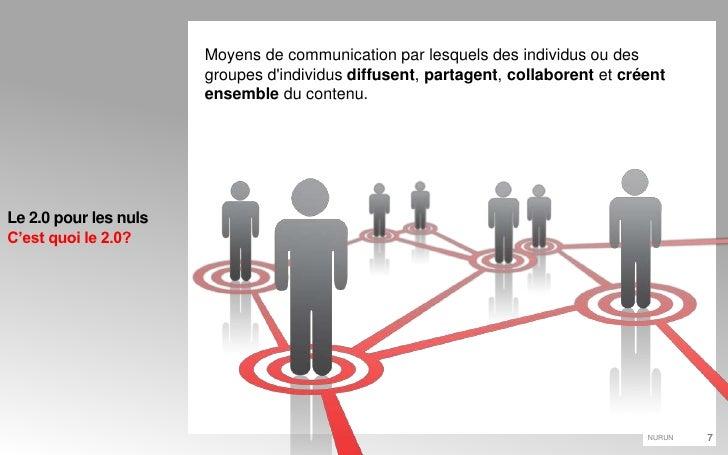 Moyens de communication par lesquels des individus ou des groupes d'individus diffusent, partagent, collaborent et créent ...