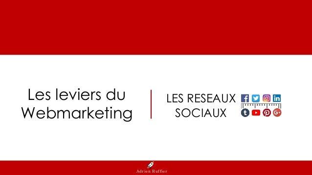 Les leviers du Webmarketing Adrien Ruffier LES RESEAUX SOCIAUX Adrien Ruffier