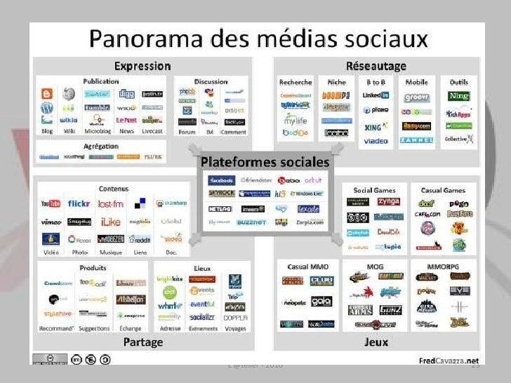 Les réseaux sociaux, médias de demain?</li></li></ul><li>Les Réseaux sociaux <br />1. Introduction: Internet et les frança...