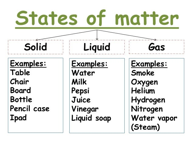11 States Of Matter Solid Examples