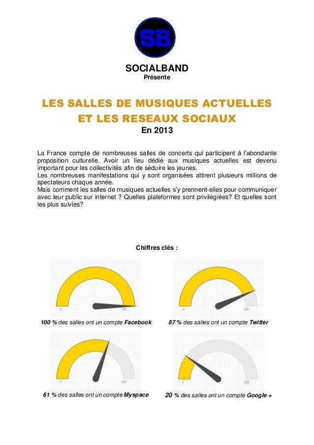 SOCIALBAND Présente LES SALLES DE MUSIQUES ACTUELLES ET LES RESEAUX SOCIAUX En 2013 La France compte de nombreuses salles ...