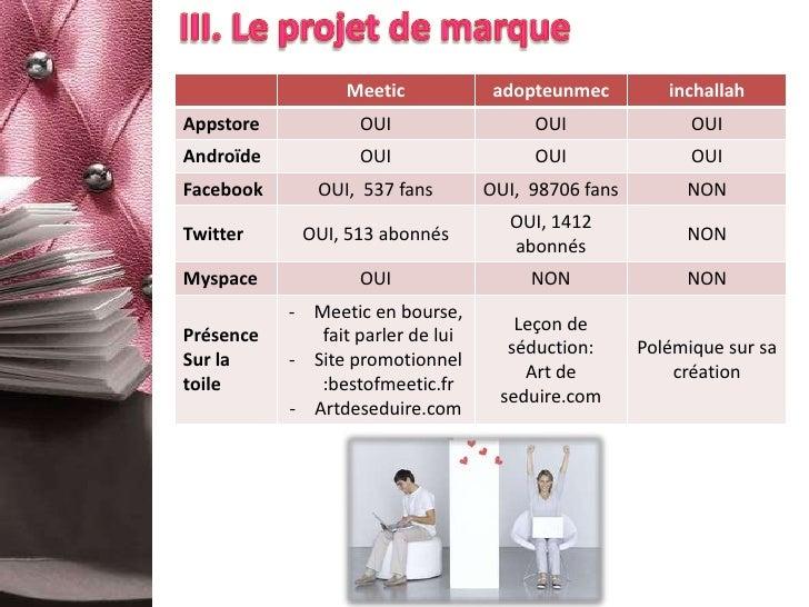 Nos études de marché en France et en Europe