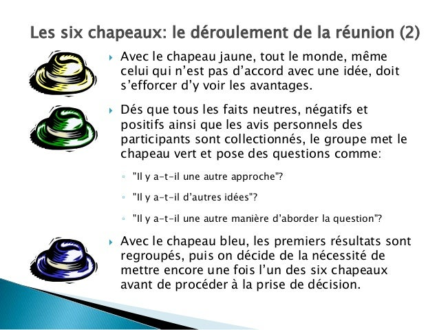 Les Six Chapeaux De La Reflexion Du Dr Edward De Bono