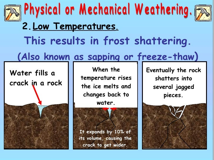 effect of temperature on chemical weath Temperature affects the rate and type of weathering at high elevations, cold nighttime temperatures during much of the year can chemical weathering in carbonate rocks creates some of the planet's most outlandish terrain, the karst topography of dissected.