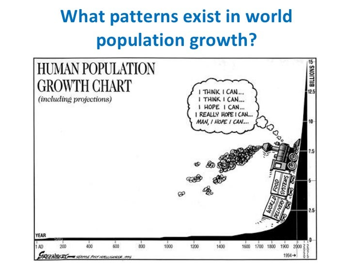 What patterns exist in world population growth?