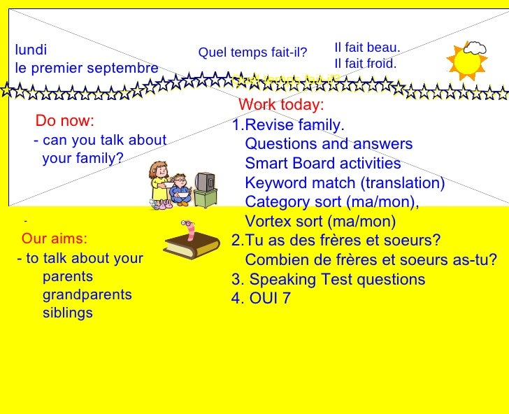 lundi le premier septembre Do now: Work today: Our aims: - 1.Revise family. Questions and answers Smart Board activities K...