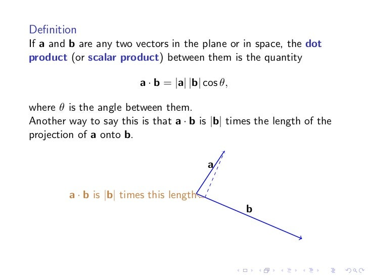 Vector projection b onto a