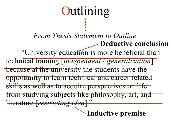 Deductive Essay Topics  Underfontanacountryinncom Deductive Essay Topics Thesis Statement For Process Essay also Buy Essay Papers Argument Essay Thesis