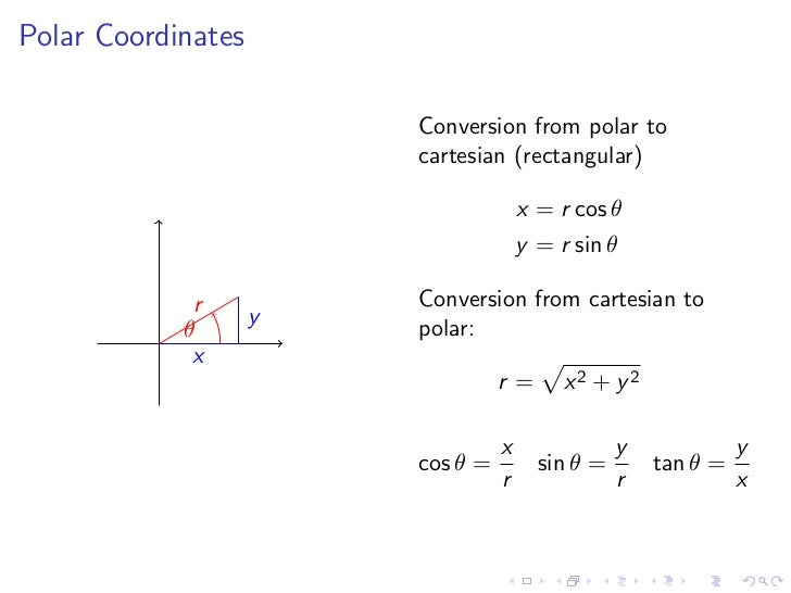 Lesson 6 Polar Cylindrical and Spherical coordinates – Polar Coordinates Worksheet