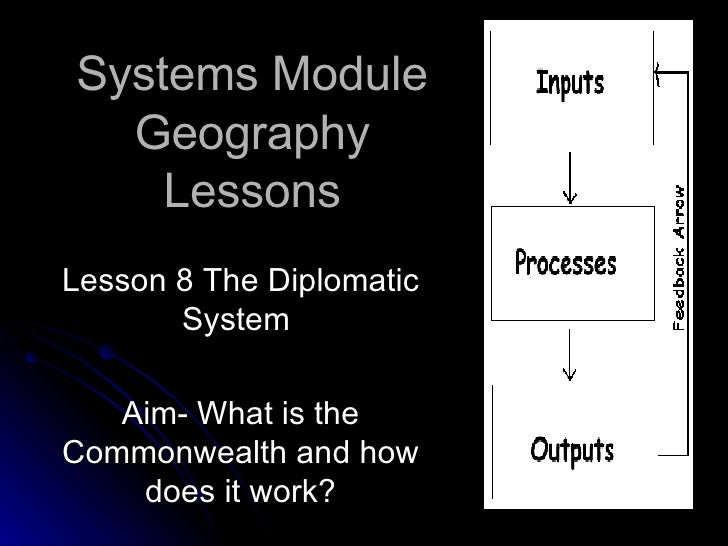 Systems Module Geography Lessons Lesson 8 The Diplomatic System  Aim- What is the Commonwealth and how does it work?