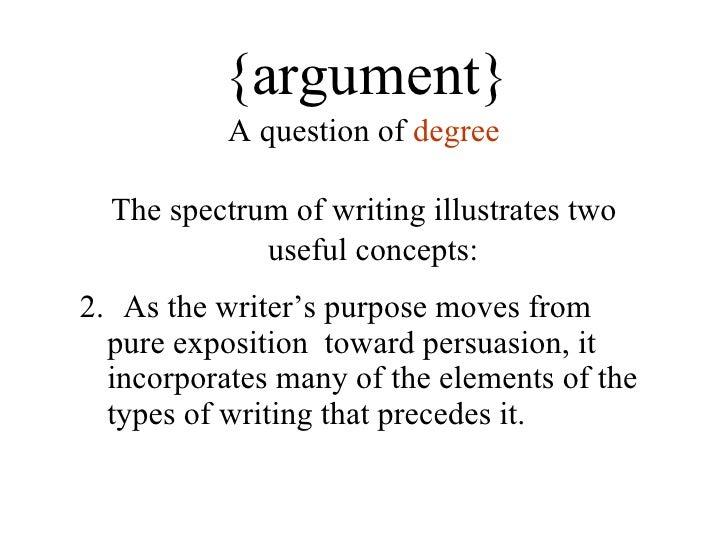 argumentation-persuasion essay abortion
