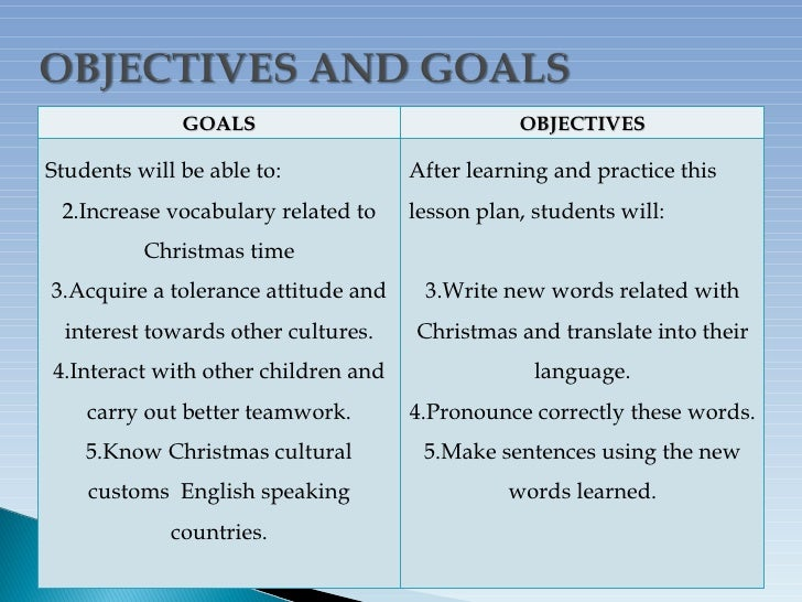 Lesson Plan Objectives. A Detailed Lesson Plan In Science Iii I ...