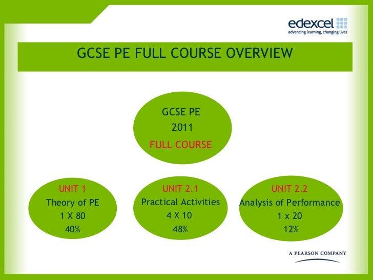 GCSE PE FULL COURSE OVERVIEW GCSE PE  2011 FULL COURSE   UNIT 1 Theory of PE 1 X 80 40% UNIT 2.1 Practical Activities 4 X ...