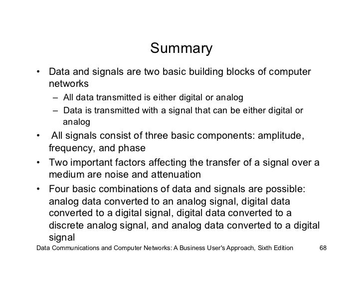 Fundamentals of Data and Signals