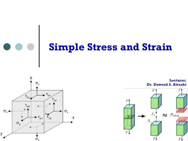 Simple Stress and Strain  Lecturer;  Dr. Dawood S. Atrushi
