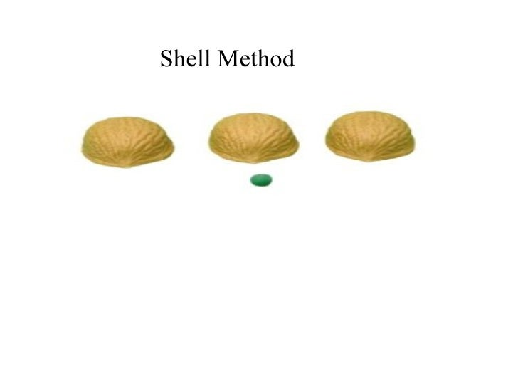 ShellMethod