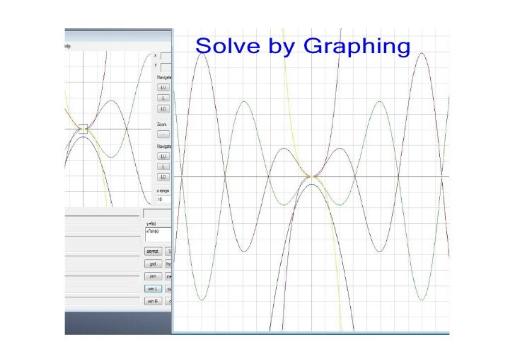 SolvebyGraphing
