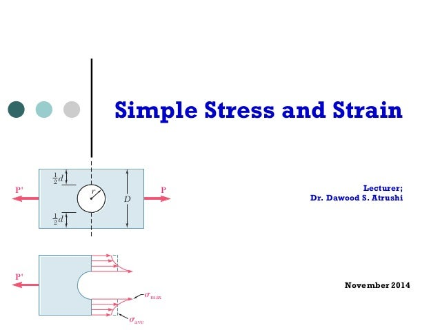 Simple Stress and Strain Lecturer; Dr. Dawood S. Atrushi PP' P' r D d 1 2 d 1 2 max ave November 2014