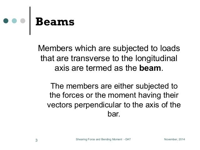 Lesson 04, shearing force and bending moment 01 Slide 3