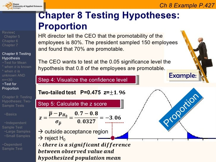 chapter 8 hypothesis testing Chapter 4 hypothesis testing hypothesis testing is the other widely used form of inferential statistics it is different from estimation because you start a hypothesis test with some idea of what the population is like and then test to see if the sample supports your idea.